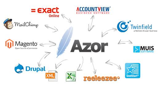 Azor API